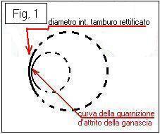 [Immagine: fig.%201%20.jpg]